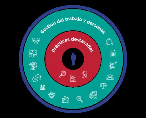 Metodología Edición Especial 2020 PCVE